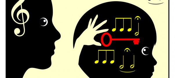 Concept sign of mother or teacher teaching a child in classical music