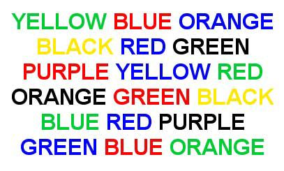 the stroop effect word test The original stroop test is simple enough participants are presented with words, such as red, blue, and orange, and are asked to respond to the color ink of the words when the stroop task was first invented its purpose was to test interference of a person's attention the participant sees the word blue and wants to say.